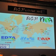 世界各地域における電動車両分野の組織として北米のEDTA(Electric Drive Transportation Association)、欧州のAVERE(The European Association for Electromobility)、アジアのEVAAP(Electric Vehicle Association of Asia Pacific)を紹介するチャン教授。